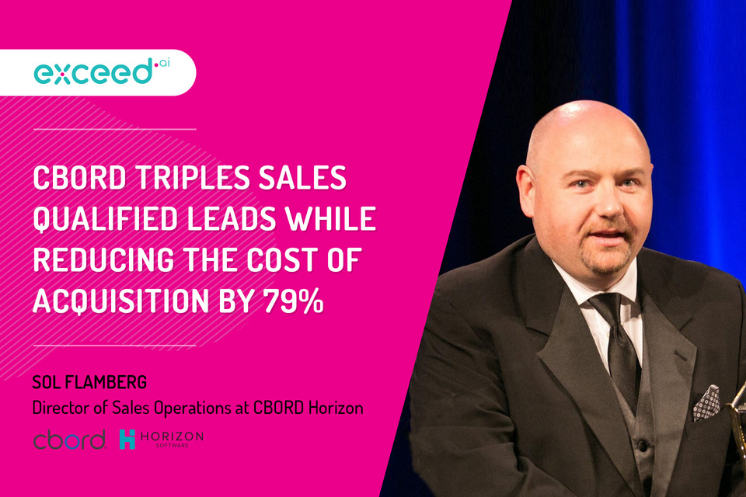 CBORD Triples Sales Qualified Leads while Reducing the Cost of Acquisition by 79%